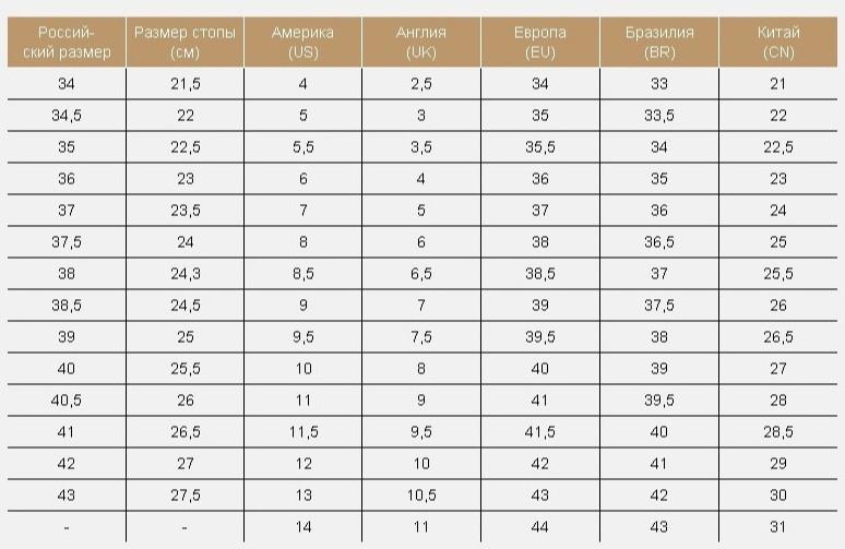 таблица размеров женской обуви